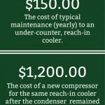 refrigeration maintenance cost